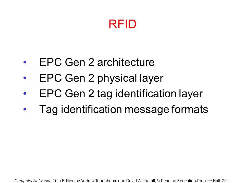 RFID EPC Gen 2 architecture EPC Gen 2 physical layer