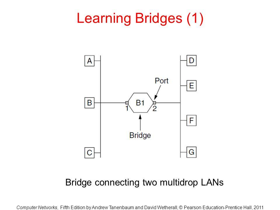 Bridge connecting two multidrop LANs