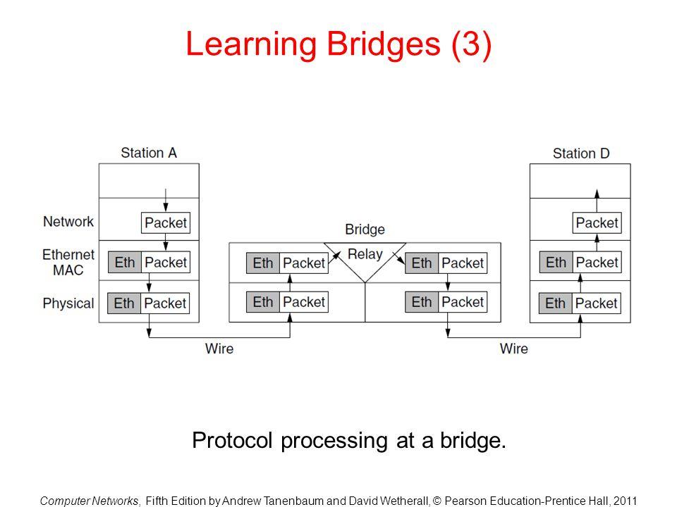 Protocol processing at a bridge.