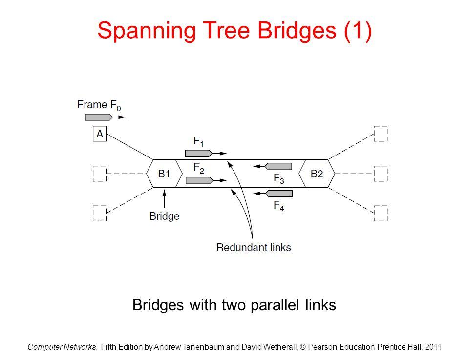 Spanning Tree Bridges (1)