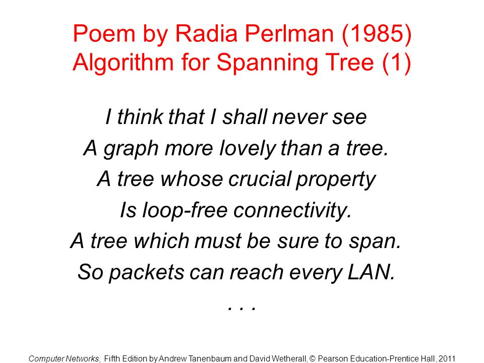Poem by Radia Perlman (1985) Algorithm for Spanning Tree (1)