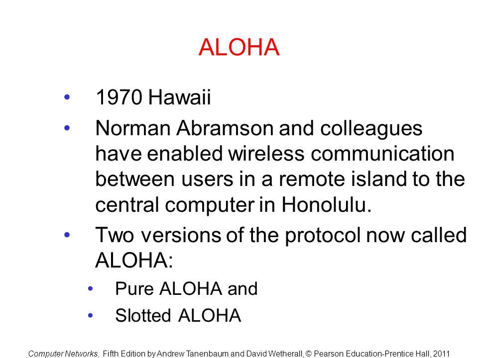 ALOHA 1970 Hawaii.