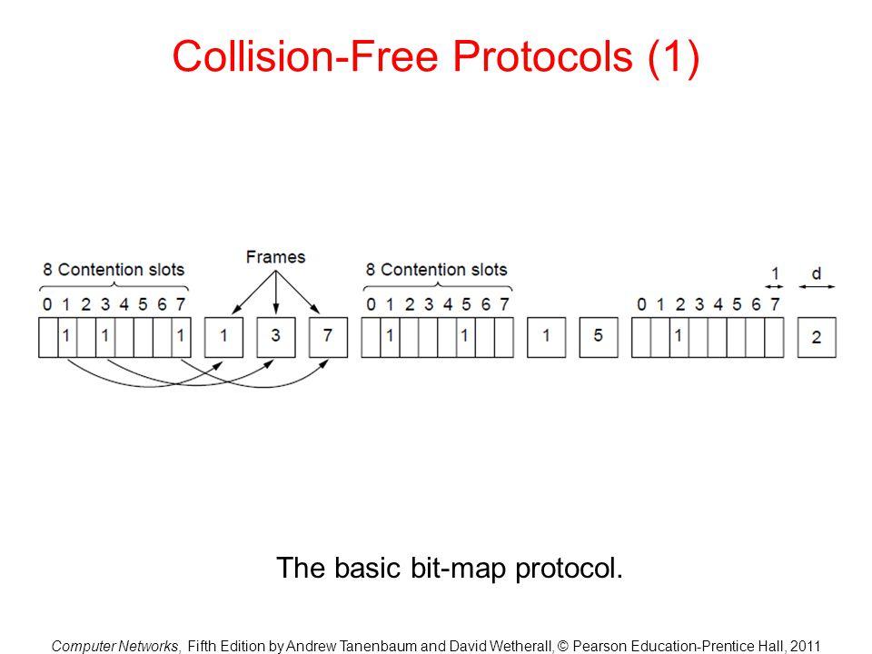 Collision-Free Protocols (1)