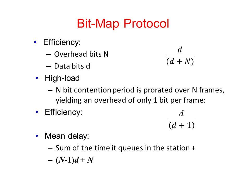 Bit-Map Protocol Efficiency: Overhead bits N 𝑑 𝑑+𝑁 Data bits d