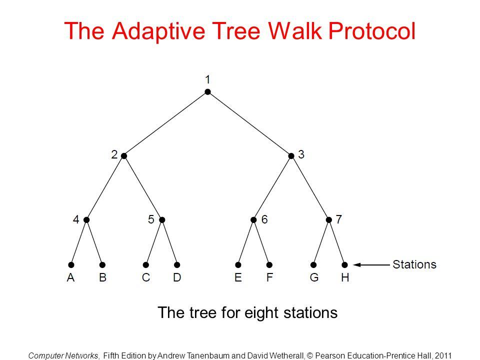 The Adaptive Tree Walk Protocol
