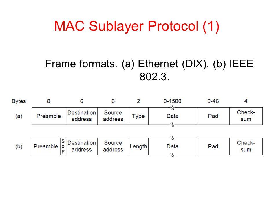 MAC Sublayer Protocol (1)
