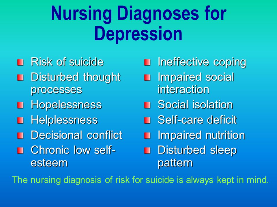 Nursing Diagnoses for Depression