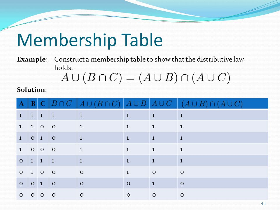Membership Table Example: