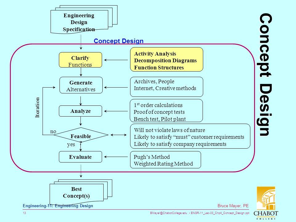 Concept Design Concept Design Engineering Design Specification