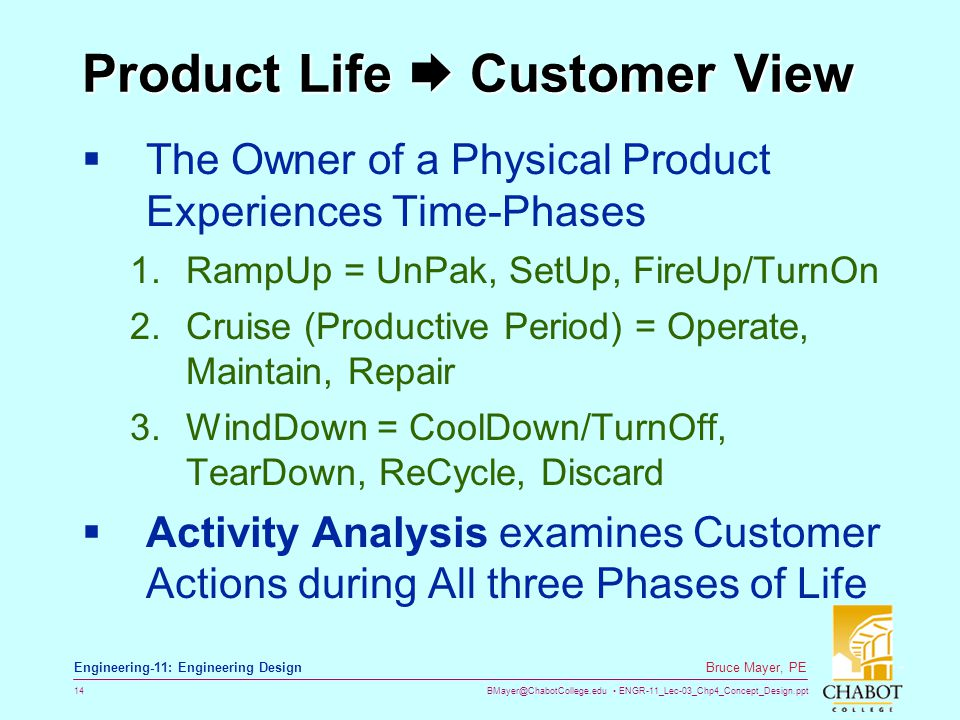 Product Life  Customer View