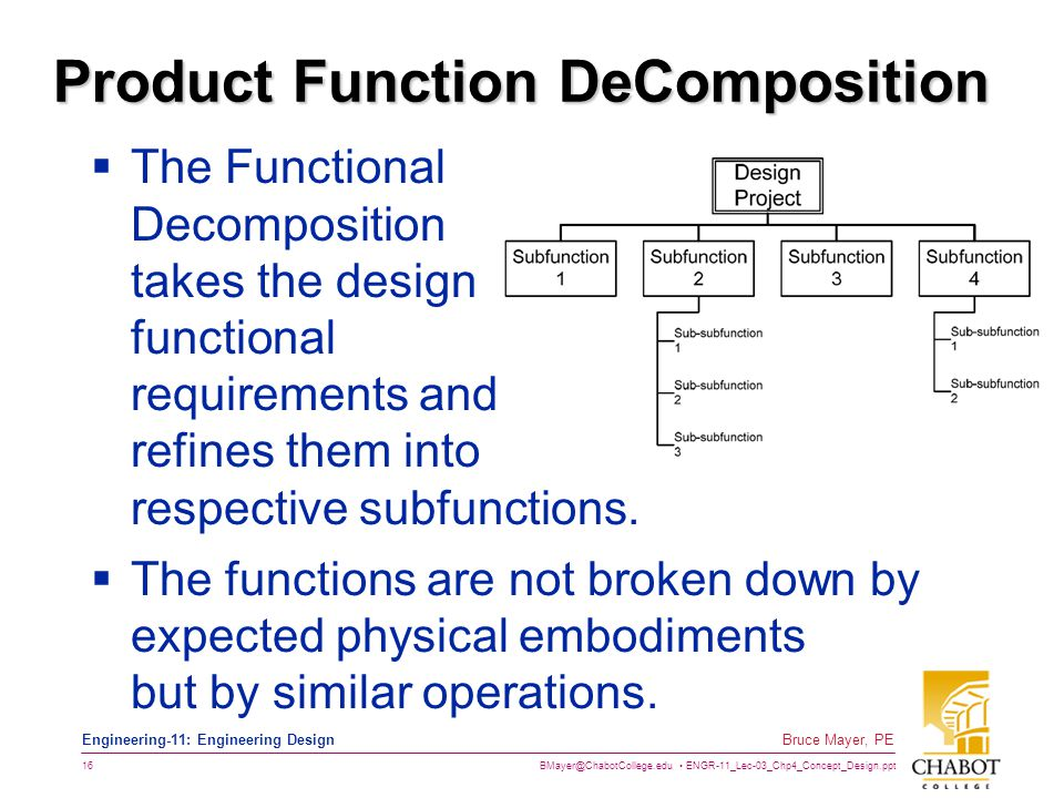 Product Function DeComposition