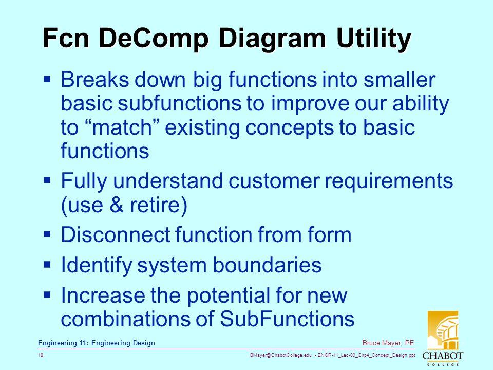 Fcn DeComp Diagram Utility