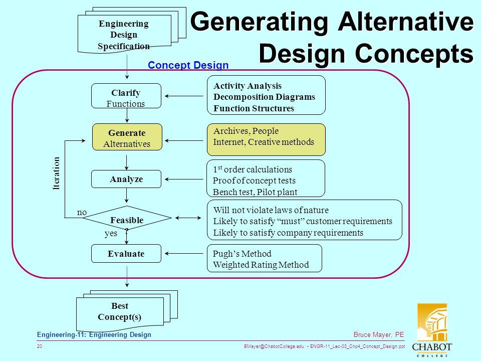 Generating Alternative Design Concepts