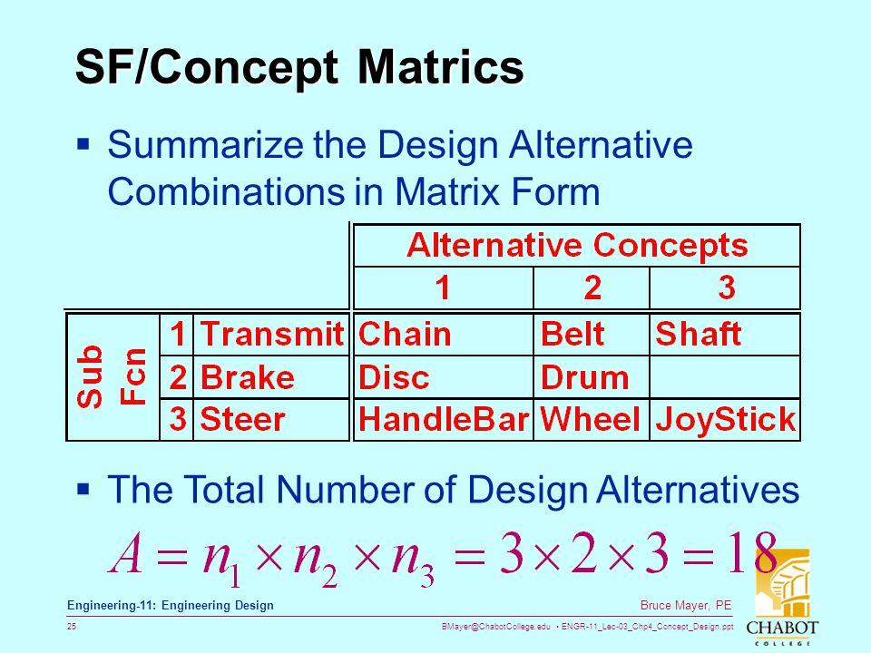 SF/Concept Matrics Summarize the Design Alternative Combinations in Matrix Form.