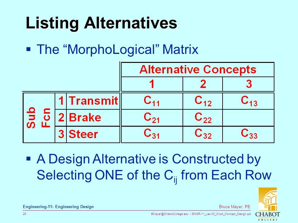 Listing Alternatives The MorphoLogical Matrix