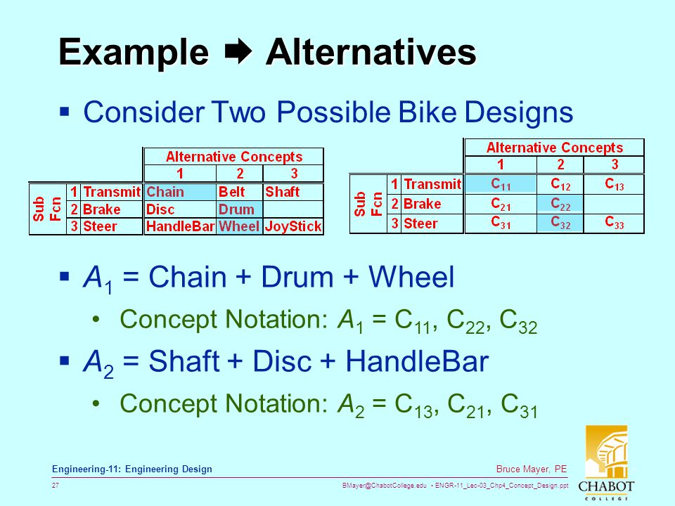 Example  Alternatives