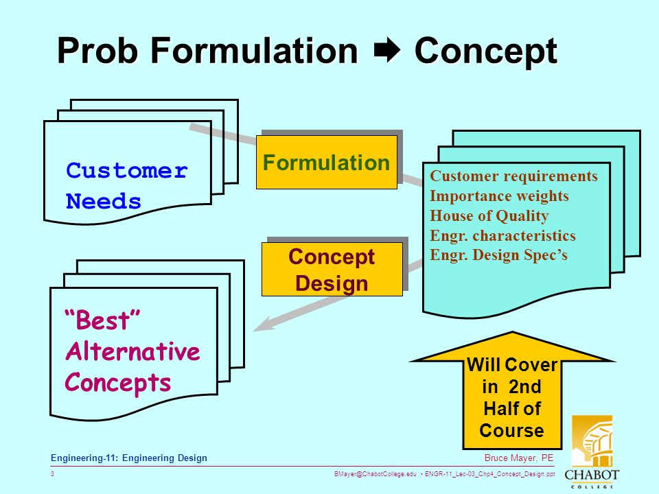 Prob Formulation  Concept
