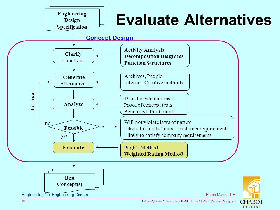 Evaluate Alternatives