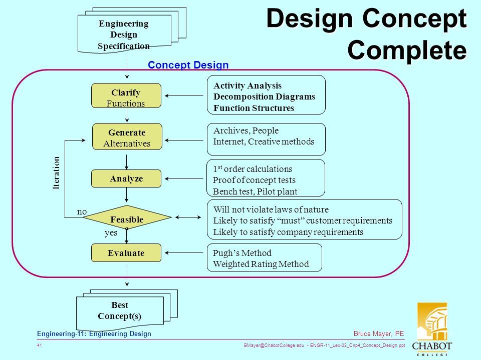 Design Concept Complete