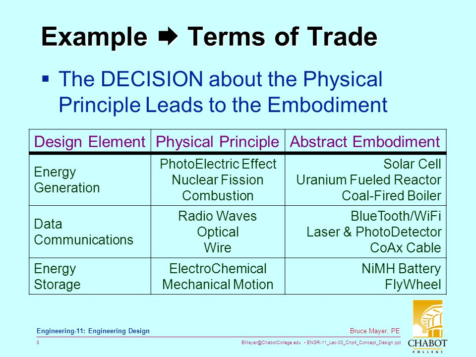 Example  Terms of Trade