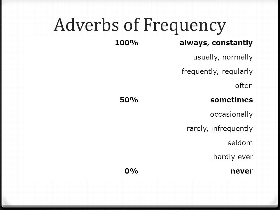 Adverbs of Frequency 100% always, constantly usually, normally