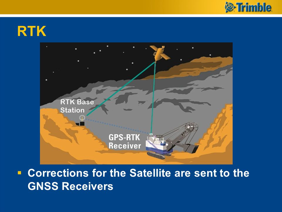 RTK Corrections for the Satellite are sent to the GNSS Receivers