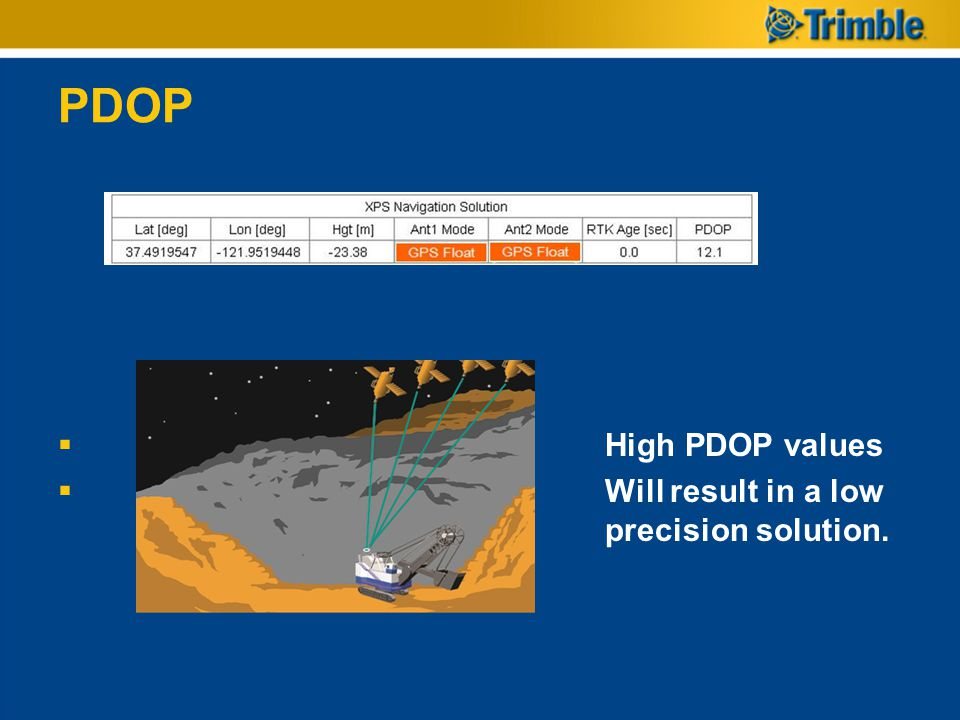 PDOP High PDOP values Will result in a low precision solution.