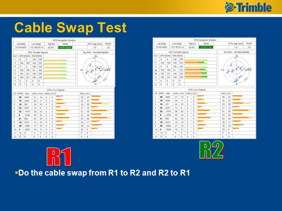 Cable Swap Test R2 R1 Do the cable swap from R1 to R2 and R2 to R1