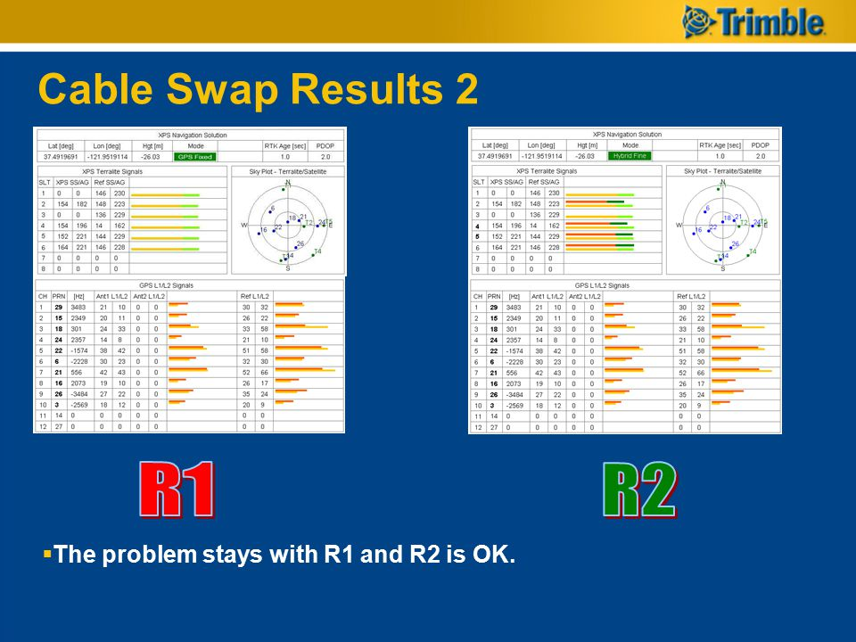 Cable Swap Results 2 R1 R2 The problem stays with R1 and R2 is OK.