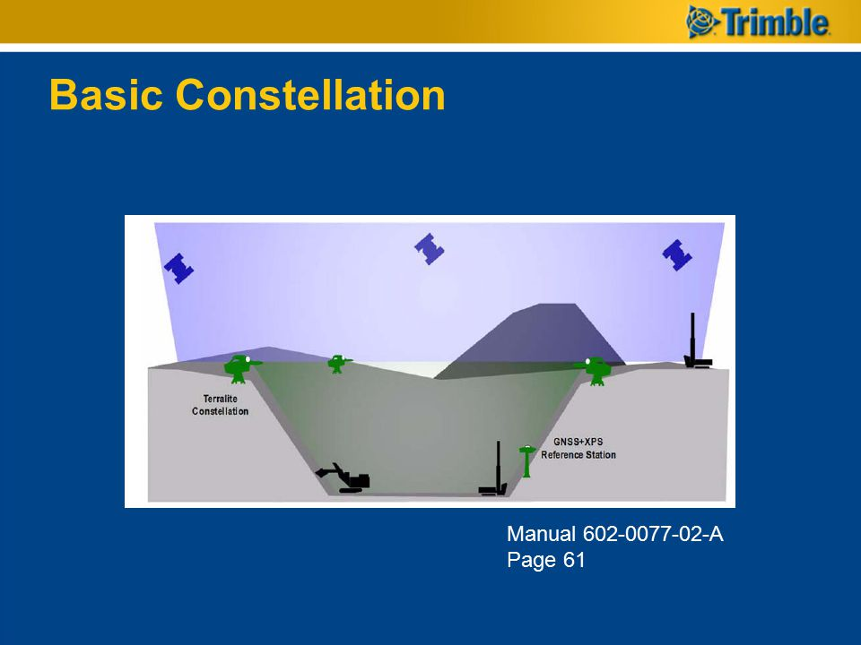 Basic Constellation Manual 602-0077-02-A Page 61