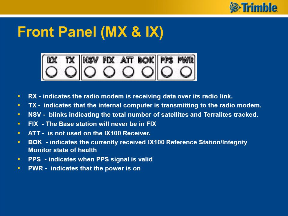 Front Panel (MX & IX) RX - indicates the radio modem is receiving data over its radio link.