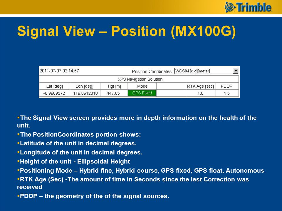 Signal View – Position (MX100G)