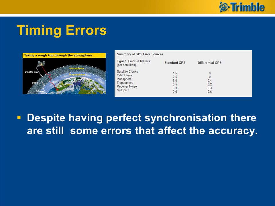 Timing Errors Despite having perfect synchronisation there are still some errors that affect the accuracy.