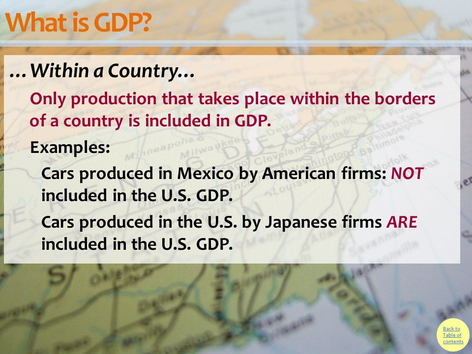 What is GDP …Within a Country…