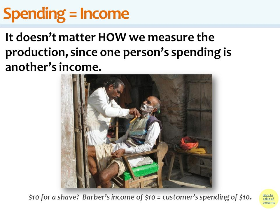 Spending = Income It doesn't matter HOW we measure the production, since one person's spending is another's income.