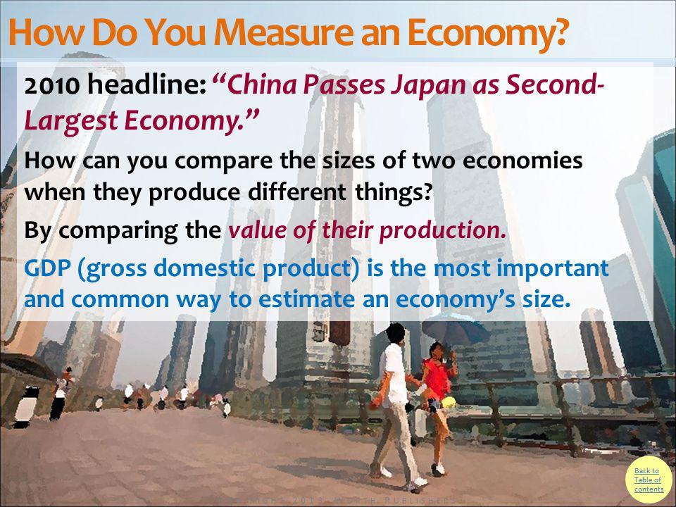 How Do You Measure an Economy