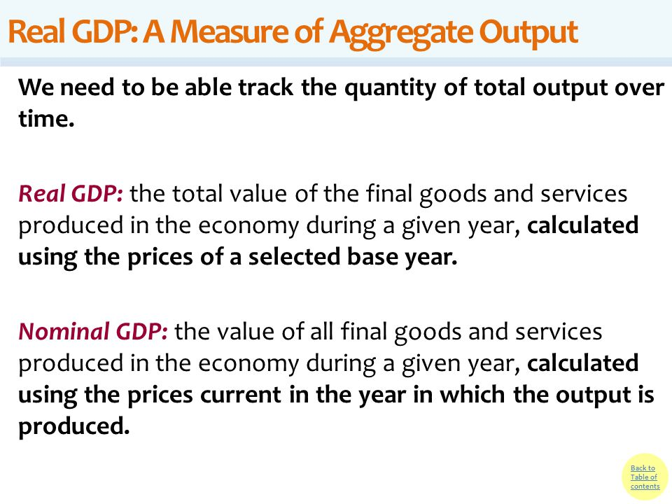 Real GDP: A Measure of Aggregate Output