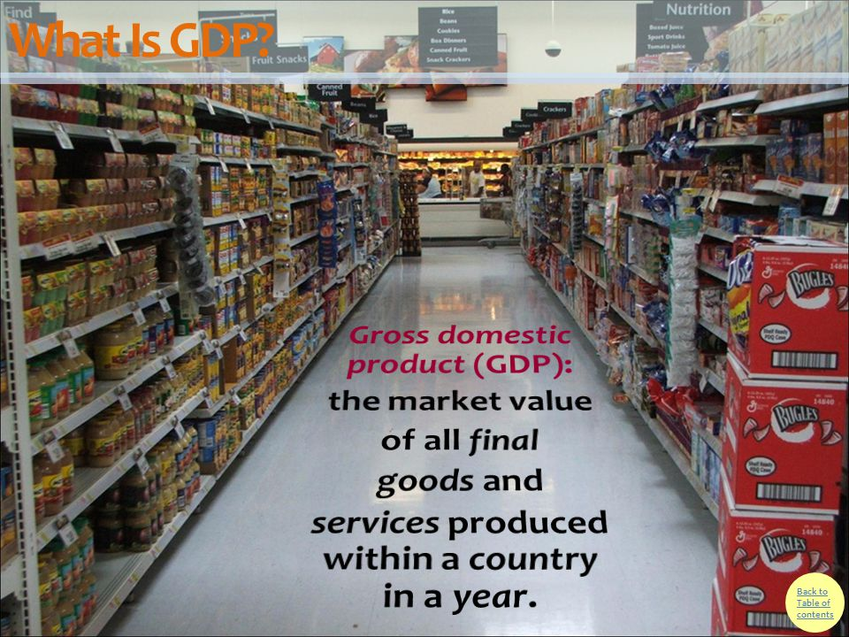 What Is GDP Gross domestic product (GDP): the market value of all final goods and services produced within a country in a year.