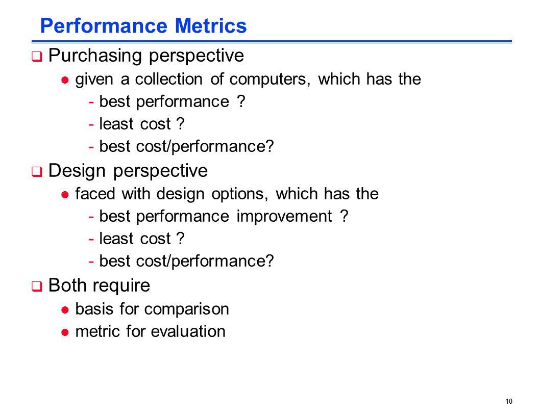 Performance Metrics Purchasing perspective Design perspective