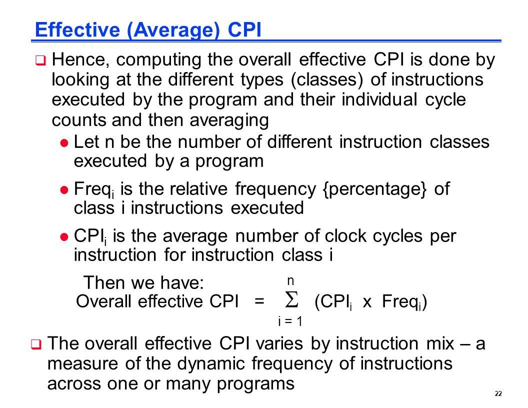 Effective (Average) CPI