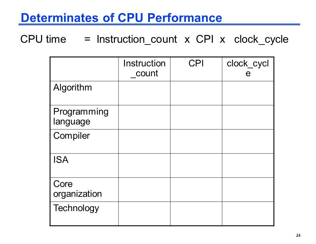 Determinates of CPU Performance