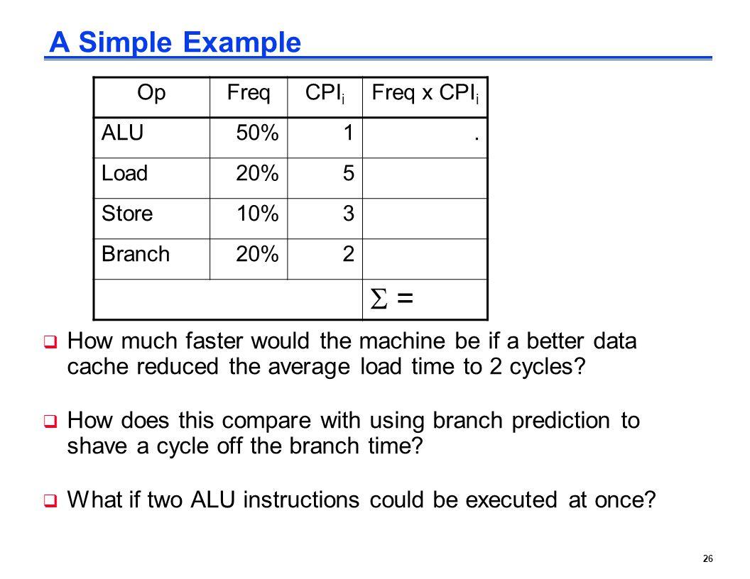 A Simple Example Op. Freq. CPIi. Freq x CPIi. ALU. 50% 1. . Load. 20% 5. Store. 10% 3.