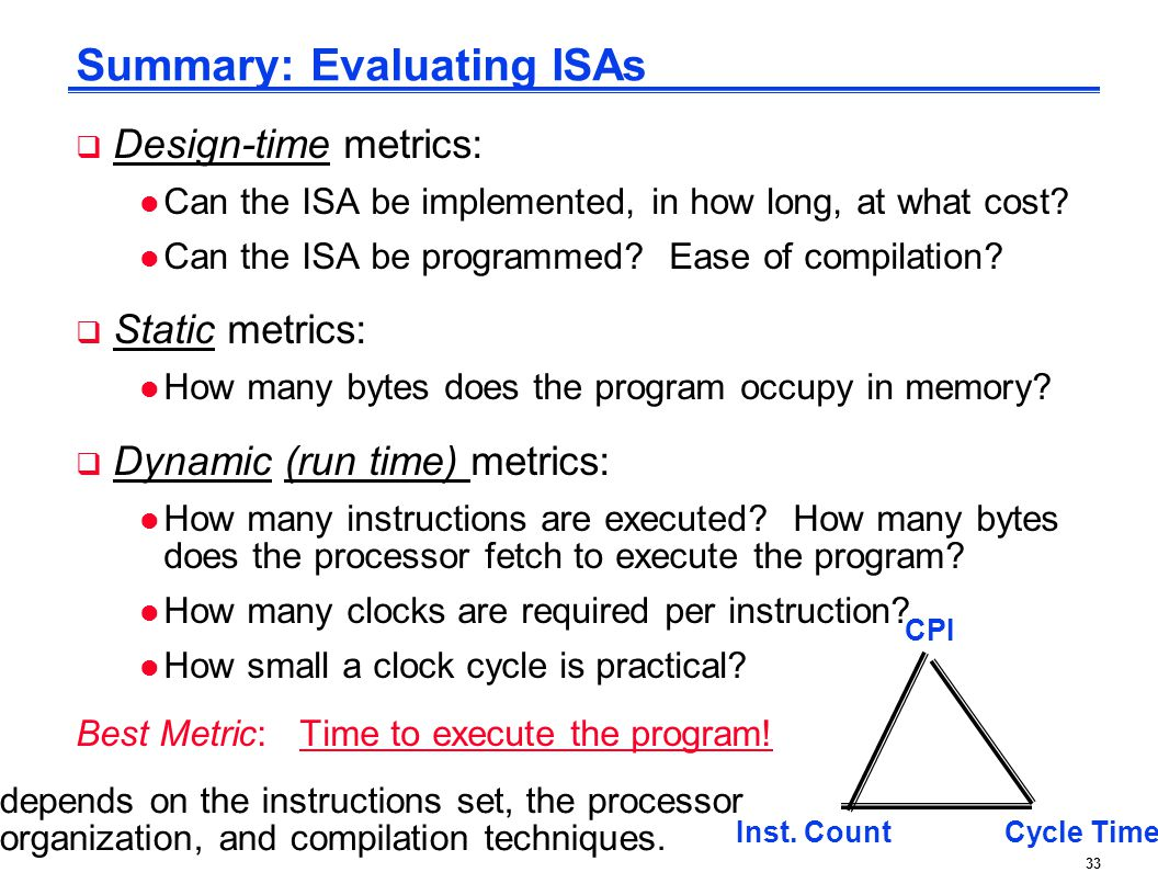 Summary: Evaluating ISAs