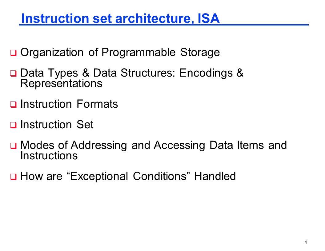 Instruction set architecture, ISA