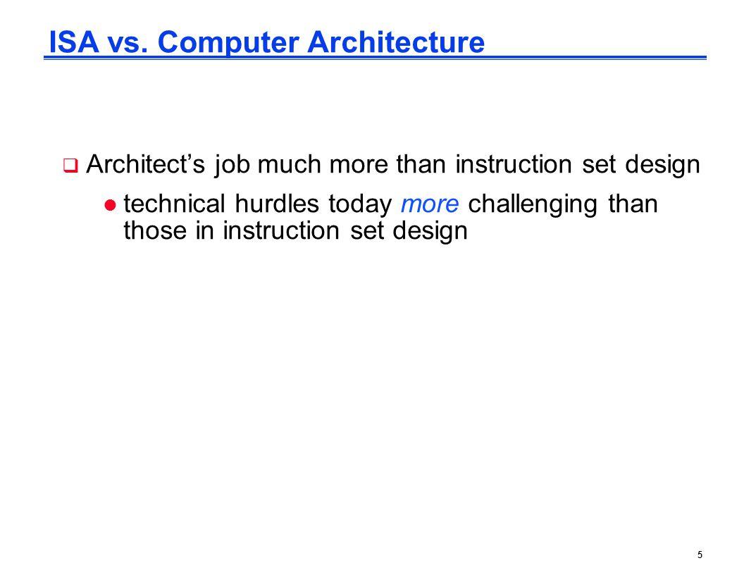 ISA vs. Computer Architecture