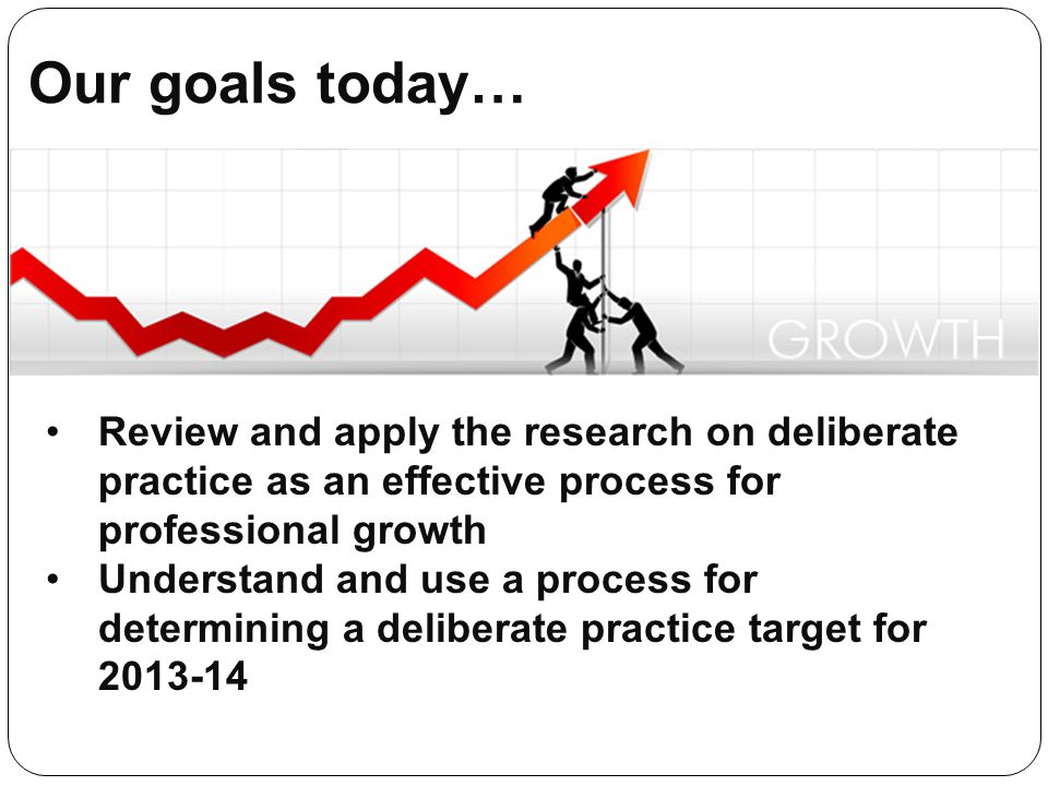 Our goals today… Review and apply the research on deliberate practice as an effective process for professional growth.