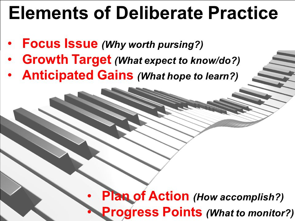 Elements of Deliberate Practice