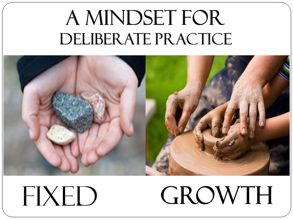 A MINDSET for Deliberate Practice