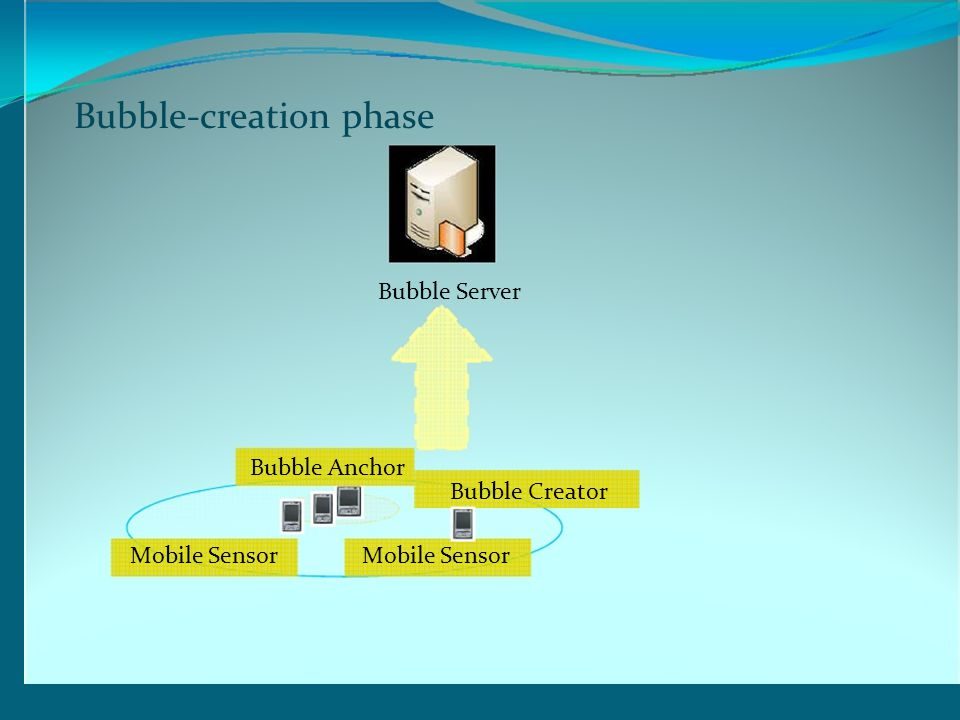 Bubble-creation phase