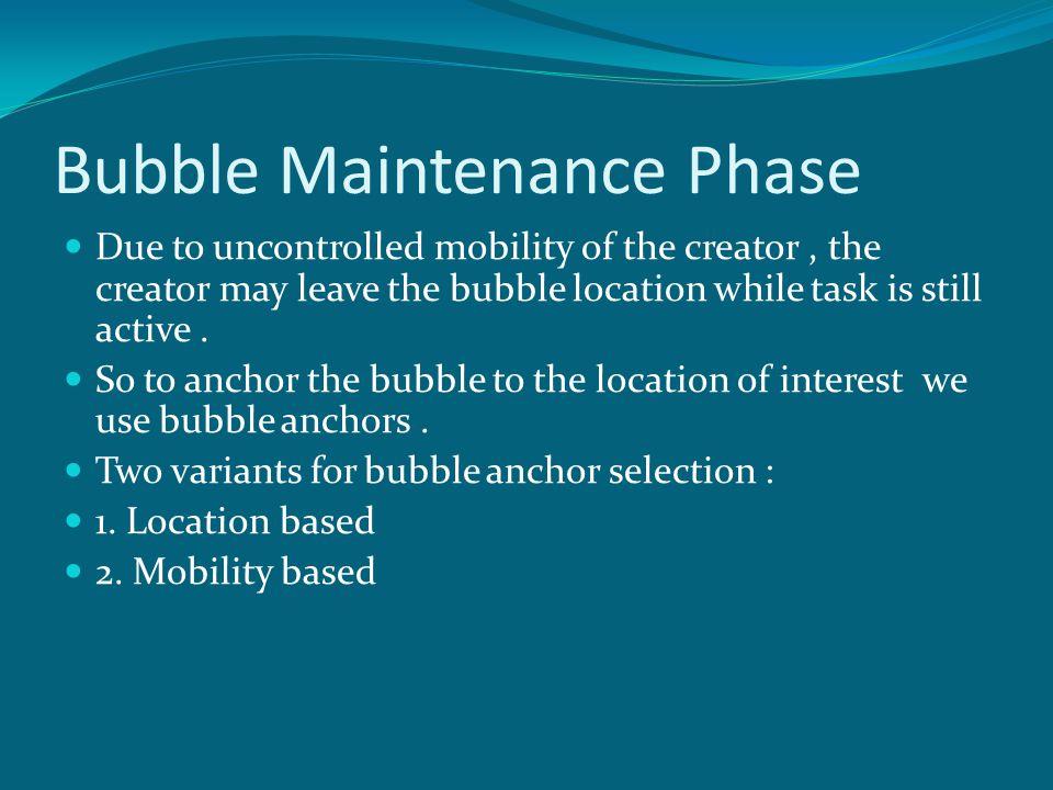 Bubble Maintenance Phase